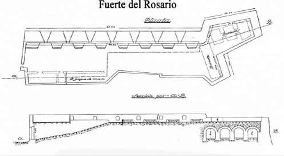 fuerte del Rosario